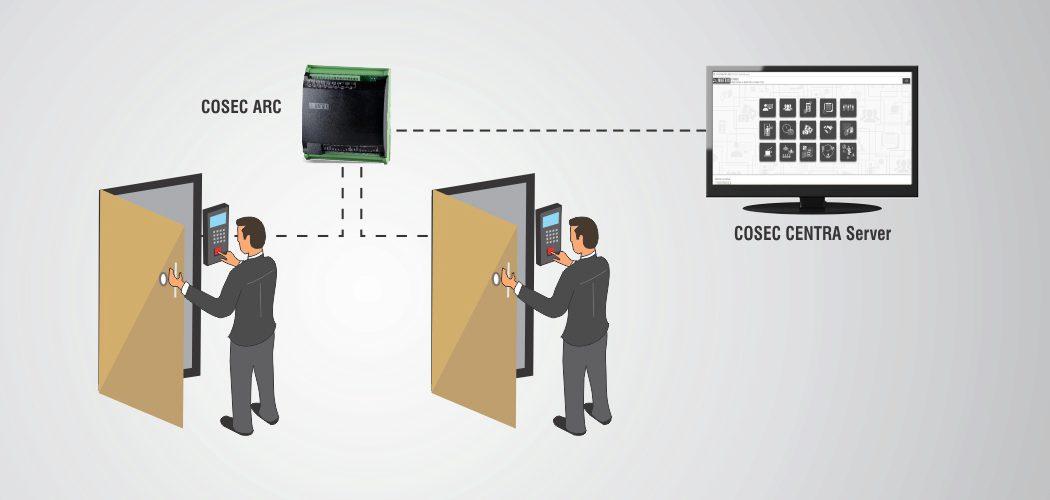 best two door access control system pensacola fl